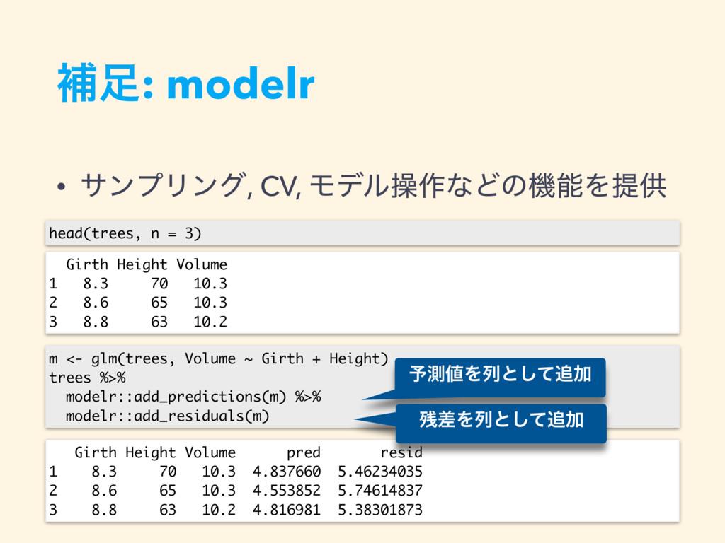 • αϯϓϦϯά, CV, Ϟσϧૢ࡞ͳͲͷػΛఏڙ ิ: modelr head(tre...