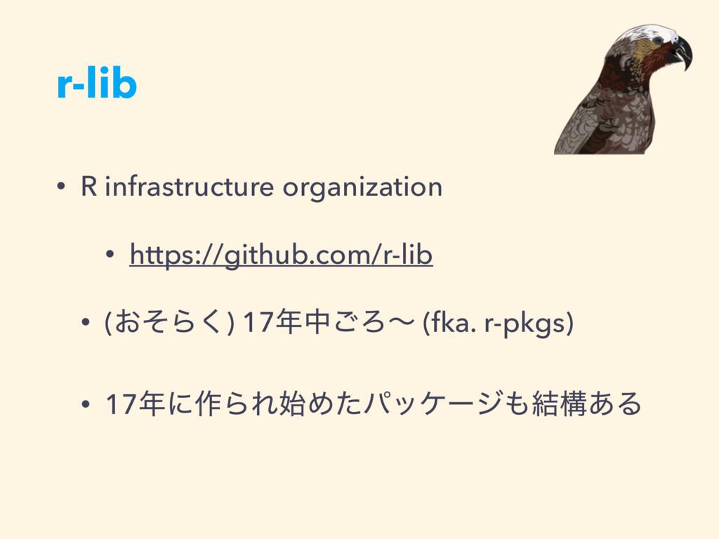 r-lib • R infrastructure organization • https:/...
