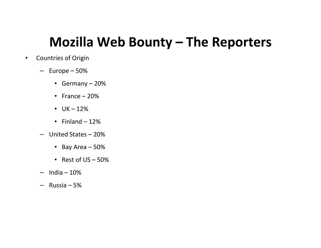 Mozilla Web Bounty – The Reporters • Countries ...