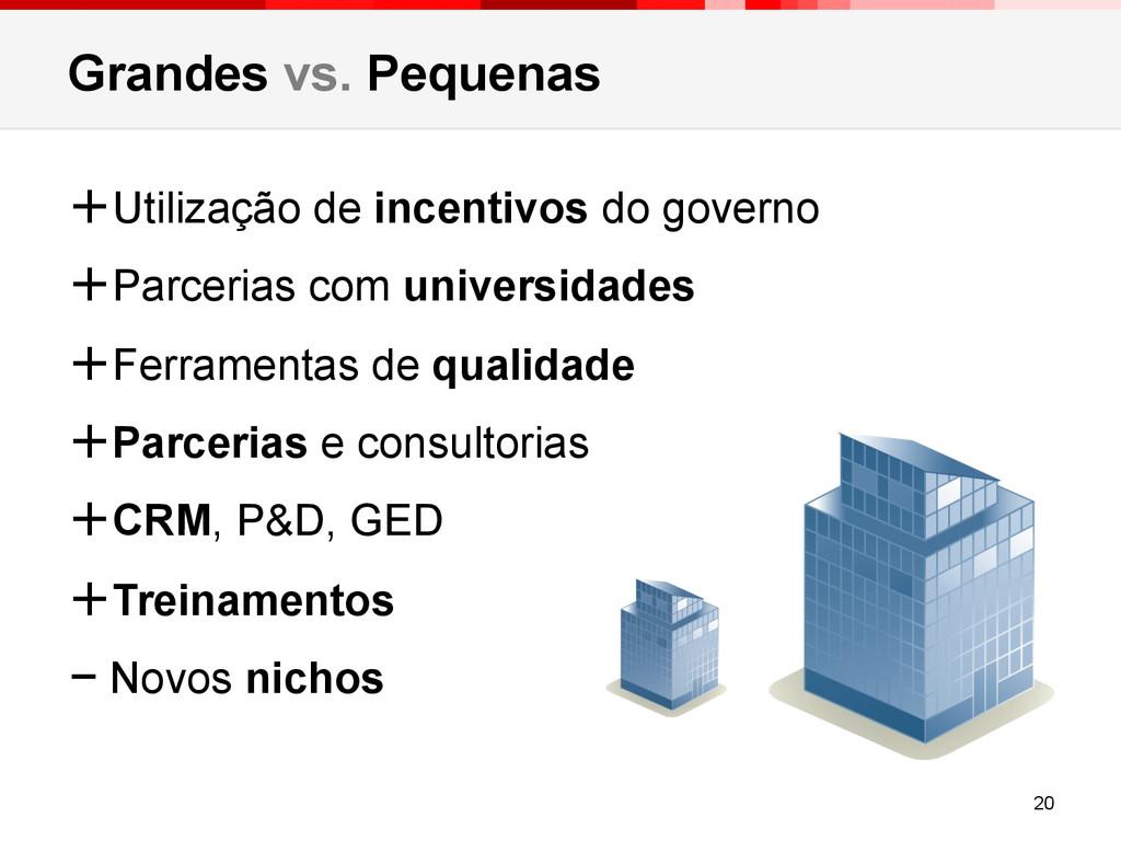 +Utilização de incentivos do governo +Parceri...