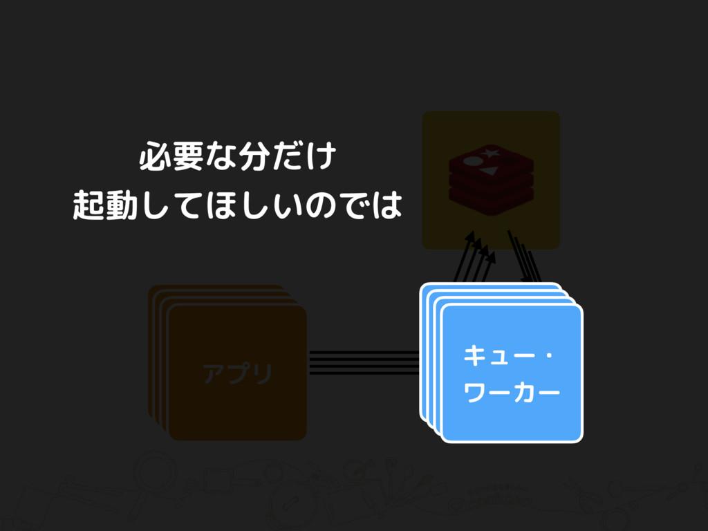アプリ アプリ アプリ アプリ キュー・ ワーカー キュー・ ワーカー キュー・ ワーカー キ...