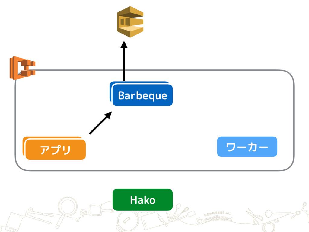 アプリ Barbeque Barbeque アプリ Hako ワーカー