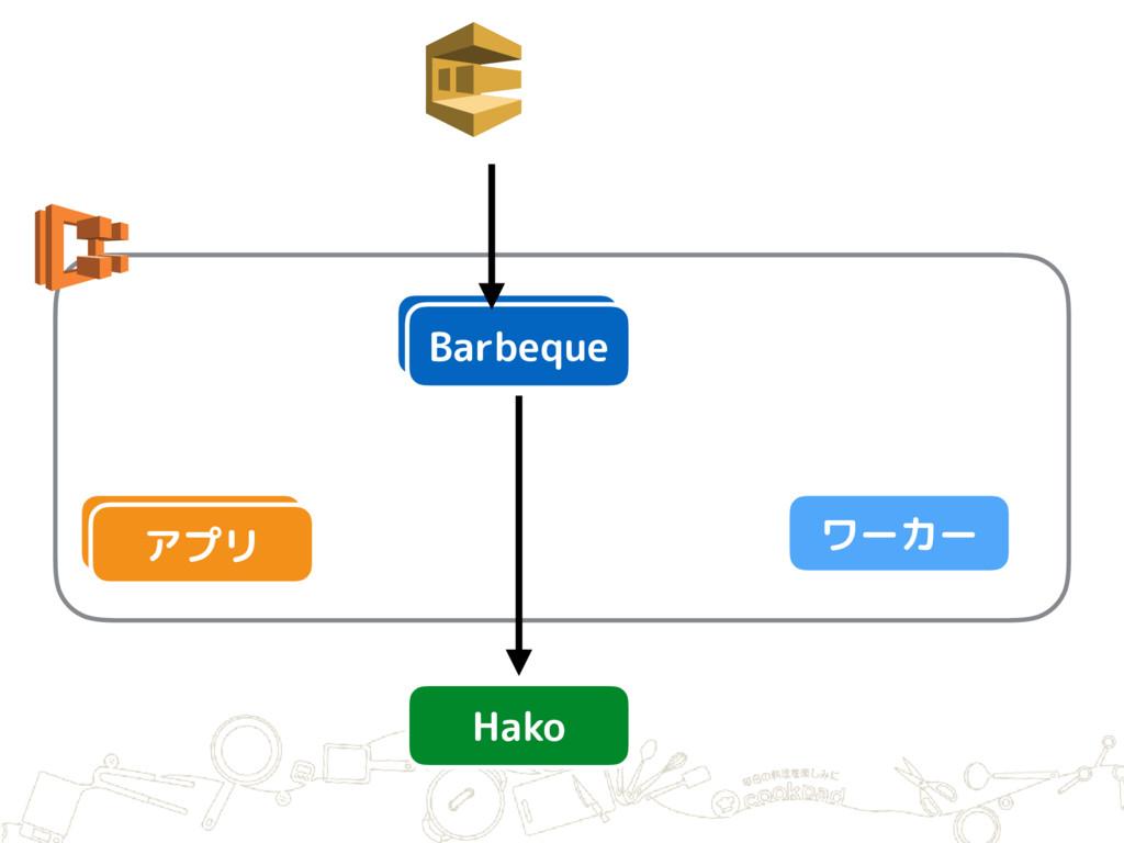 アプリ Barbeque Barbeque アプリ ワーカー Hako
