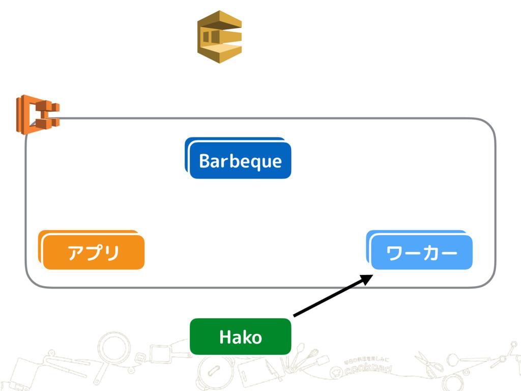 アプリ Barbeque Barbeque アプリ ワーカー Hako ワーカー