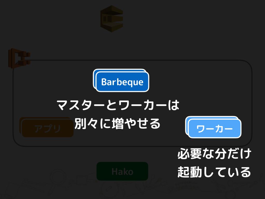 アプリ アプリ Hako ワーカー ワーカー Barbeque Barbeque マスターとワ...