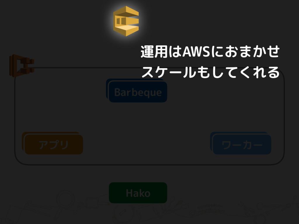アプリ Barbeque Barbeque アプリ ワーカー Hako ワーカー 運用はAWS...