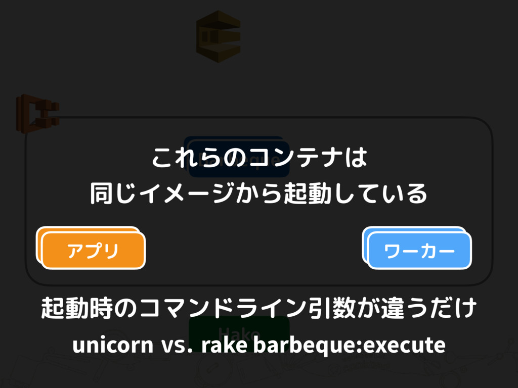 Barbeque Barbeque Hako アプリ アプリ ワーカー ワーカー これらのコン...