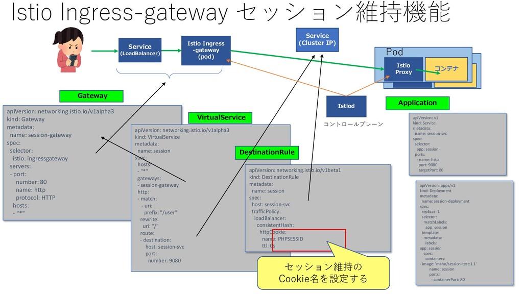 apiVersion: networking.istio.io/v1alpha3 kind: ...