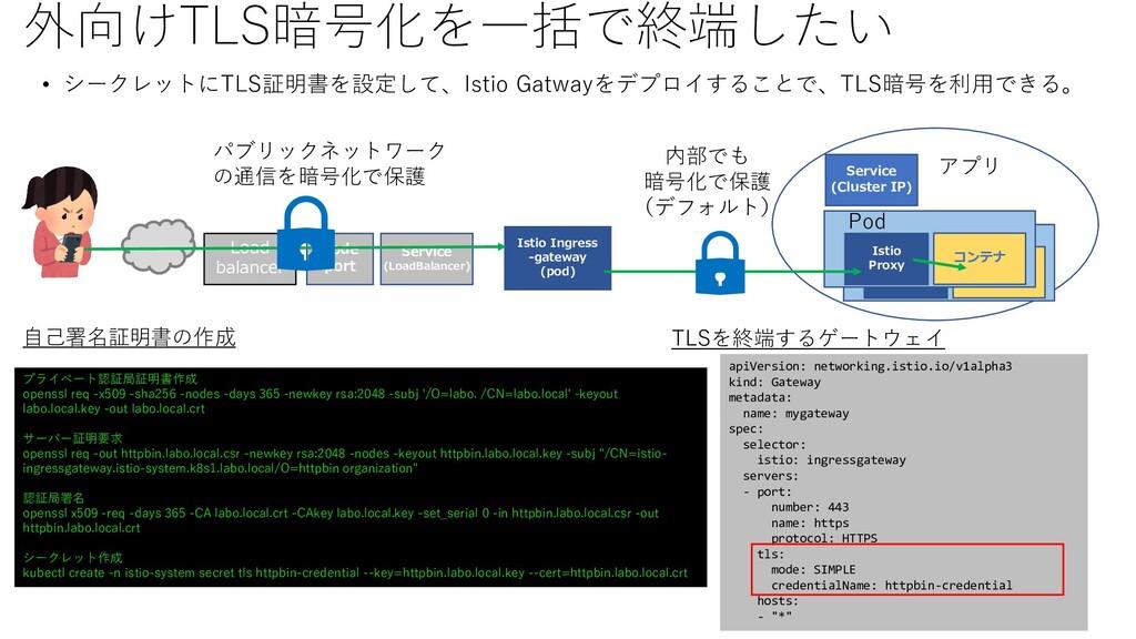 外向けTLS暗号化を一括で終端したい • シークレットにTLS証明書を設定して、Istio G...