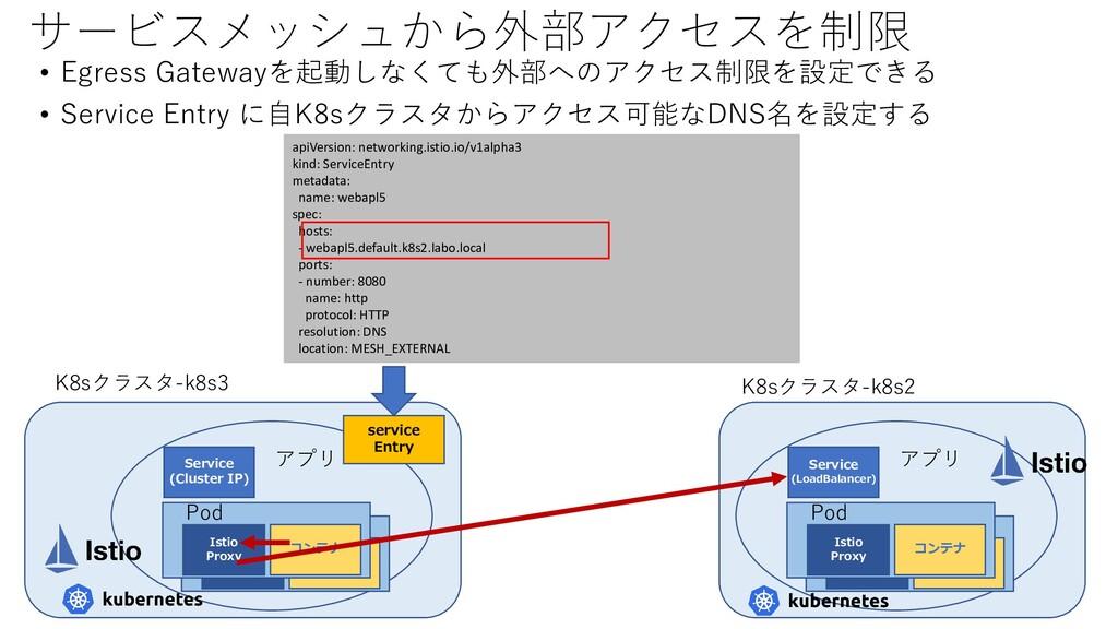 サービスメッシュから外部アクセスを制限 • Egress Gatewayを起動しなくても外部へ...