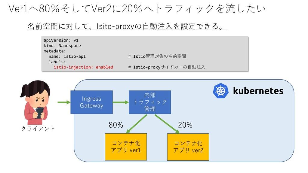 Ver1へ80%そしてVer2に20%へトラフィックを流したい apiVersion: v1 ...