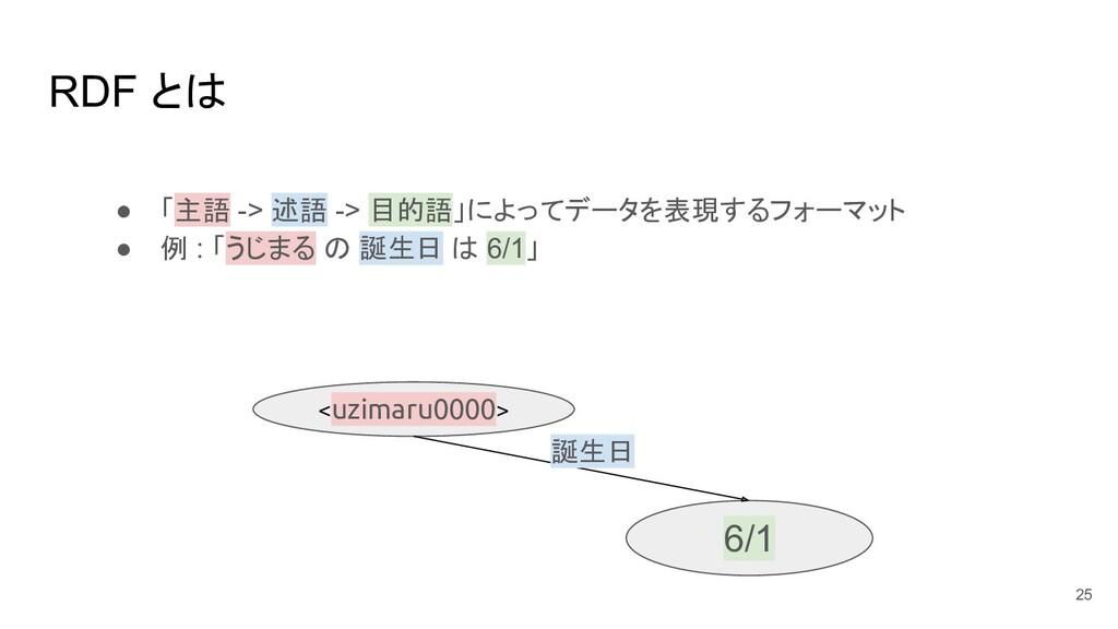 RDF とは ● 「主語 -> 述語 -> 目的語」によってデータを表現するフォーマット ● ...