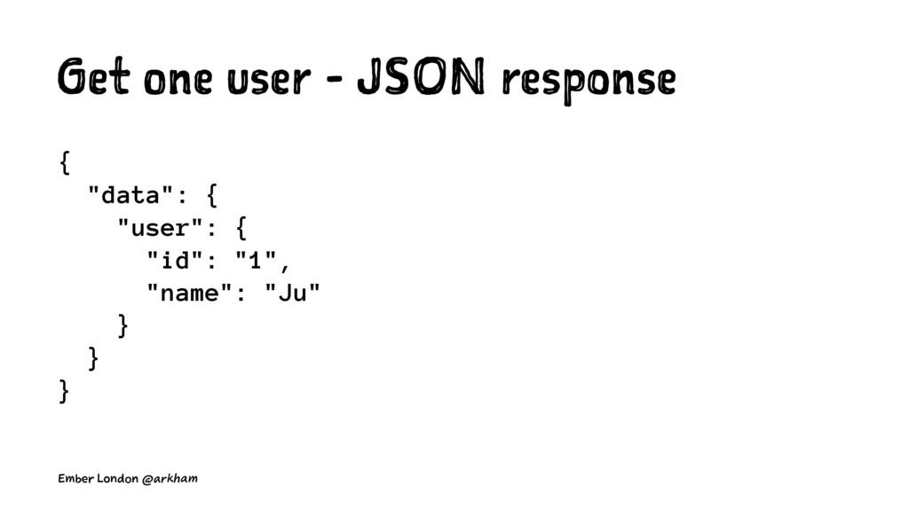 "Get one user - JSON response { ""data"": { ""user""..."