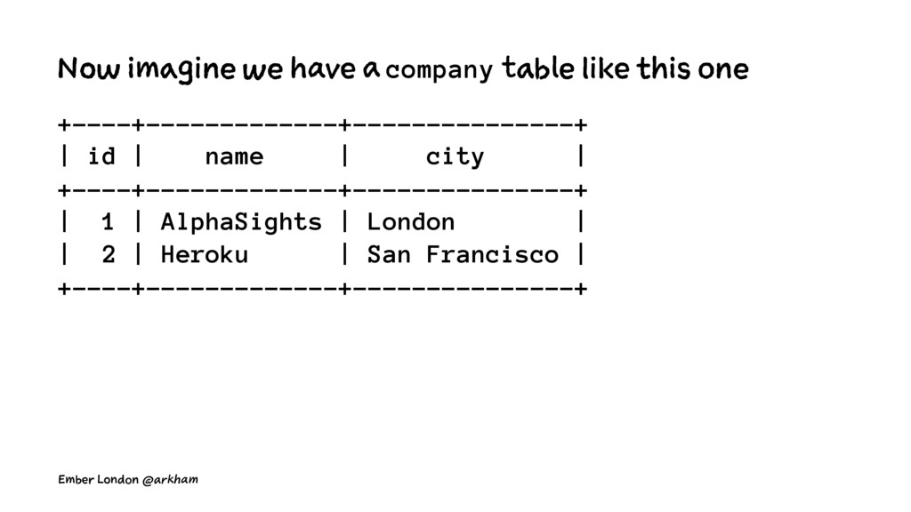 Now imagine we have a company table like this o...