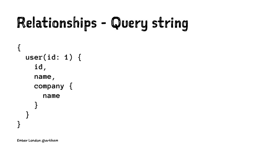 Relationships - Query string { user(id: 1) { id...