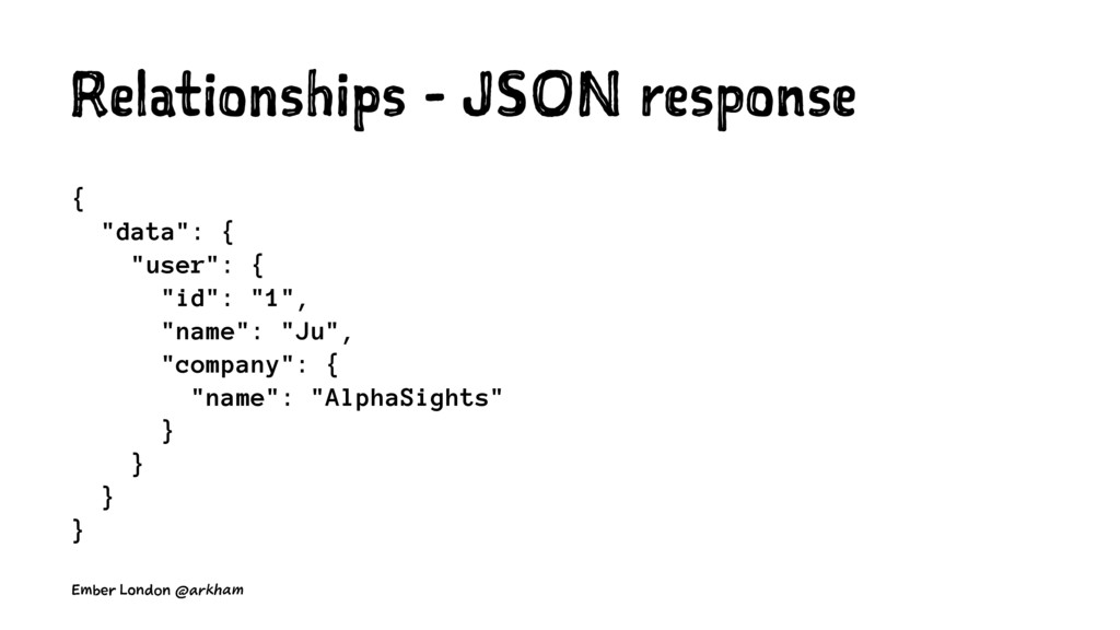 "Relationships - JSON response { ""data"": { ""user..."