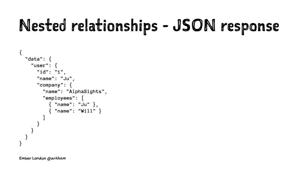 """Nested relationships - JSON response { """"data"""": ..."""