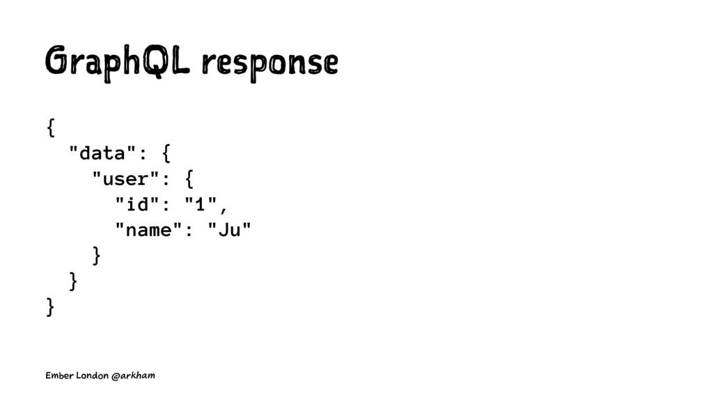 "GraphQL response { ""data"": { ""user"": { ""id"": ""1..."