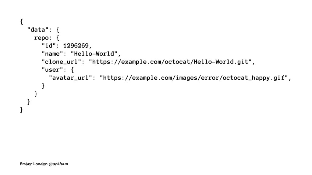 "{ ""data"": { repo: { ""id"": 1296269, ""name"": ""Hel..."