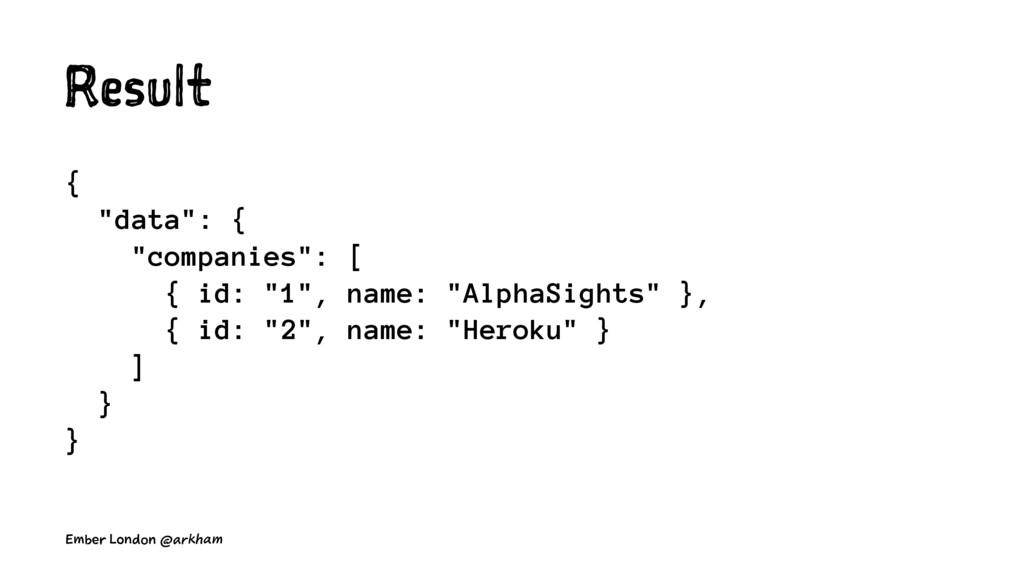 "Result { ""data"": { ""companies"": [ { id: ""1"", na..."