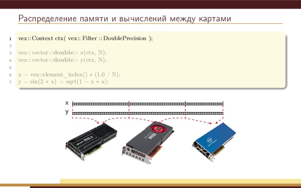 Распределение памяти и вычислений между картами...