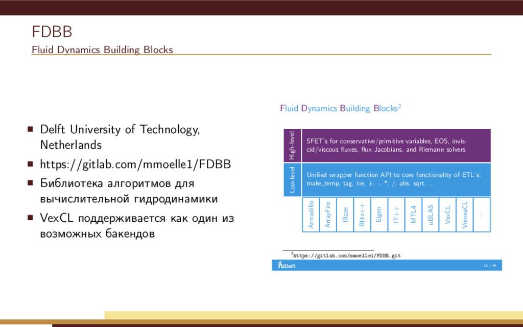 FDBB Fluid Dynamics Building Blocks Delft Unive...