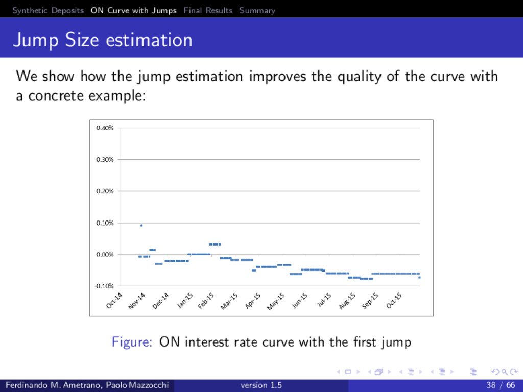Synthetic Deposits ON Curve with Jumps Final Re...