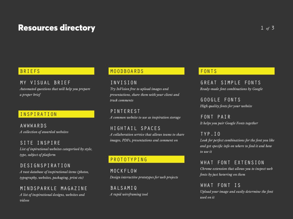 Resources directory BRIEFS MY VISUAL BRIEF Auto...