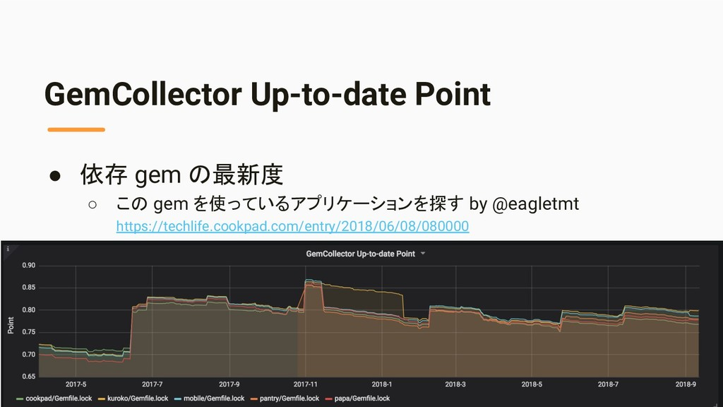 GemCollector Up-to-date Point ● 依存 gem の最新度 ○ こ...