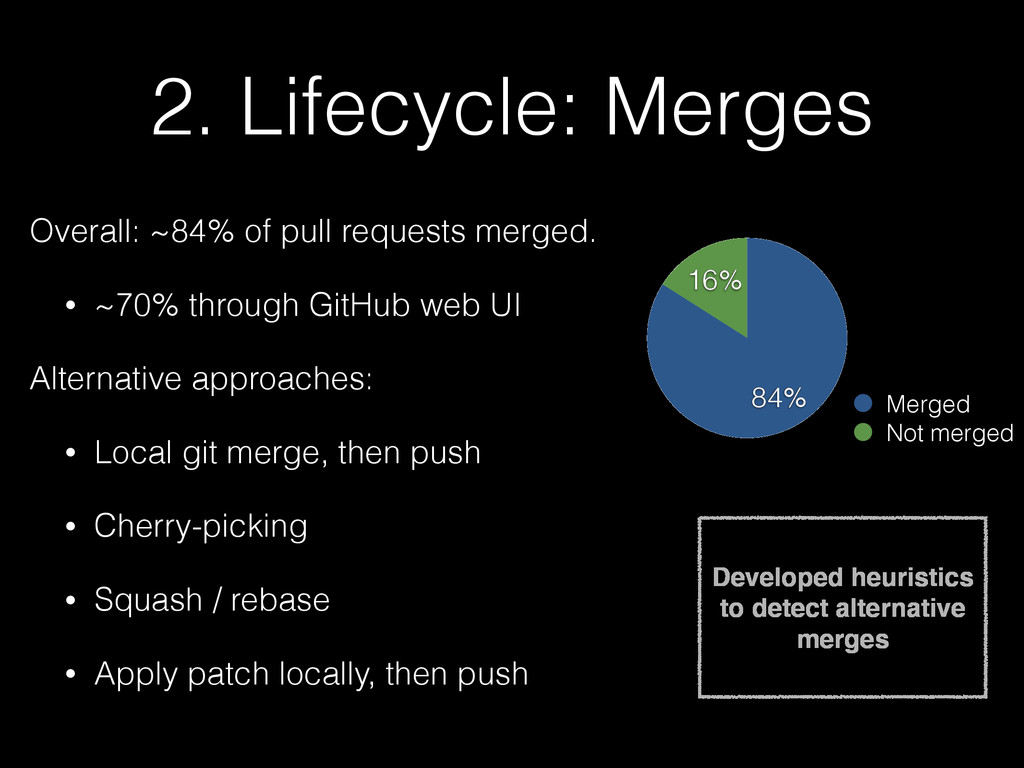 2. Lifecycle: Merges Overall: ~84% of pull requ...