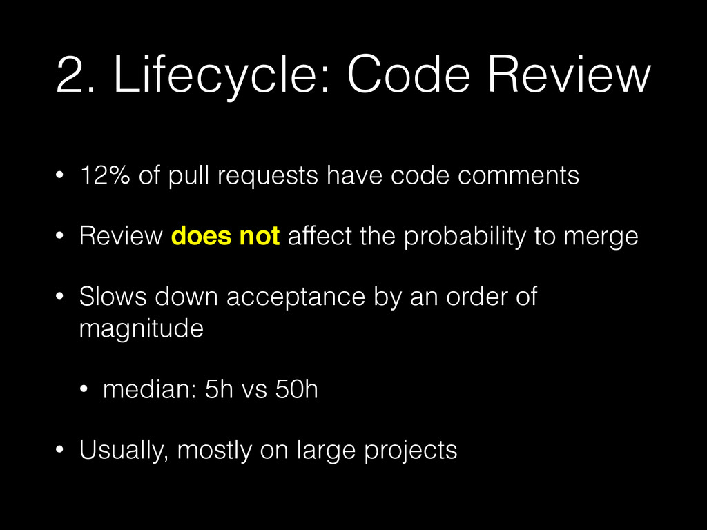 2. Lifecycle: Code Review • 12% of pull request...