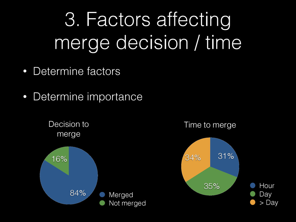 3. Factors affecting merge decision / time • De...