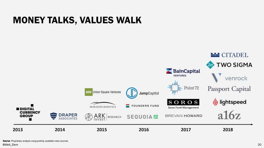 MONEY TALKS, VALUES WALK @Melt_Dem 20 2013 2018...