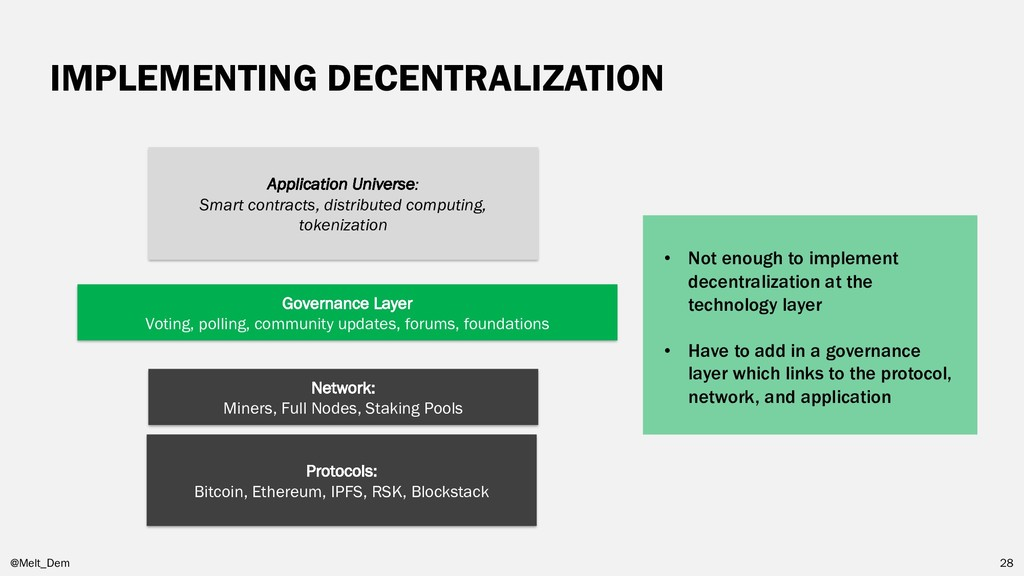 IMPLEMENTING DECENTRALIZATION Network: Miners, ...
