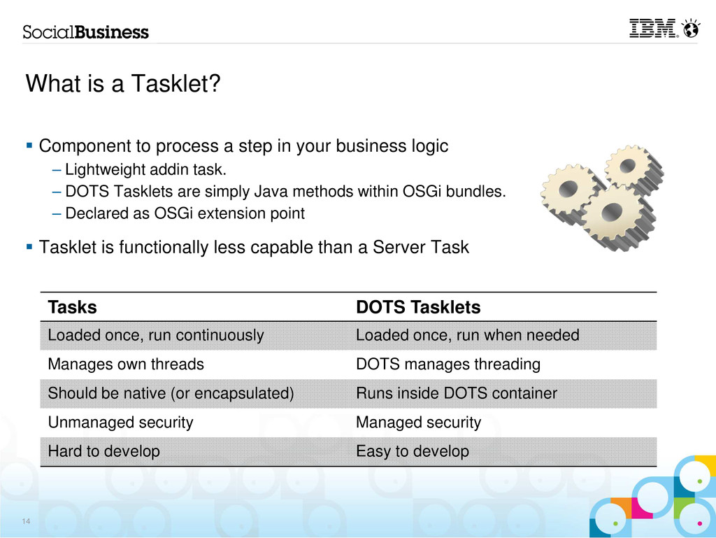 What is a Tasklet? Component to process a step ...