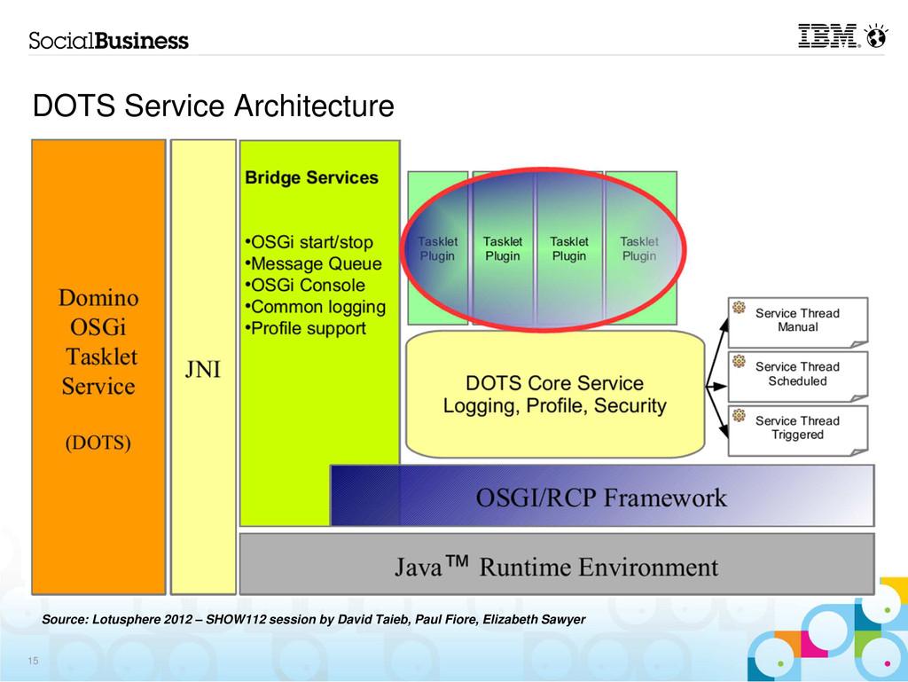 DOTS Service Architecture 15 Source: Lotusphere...