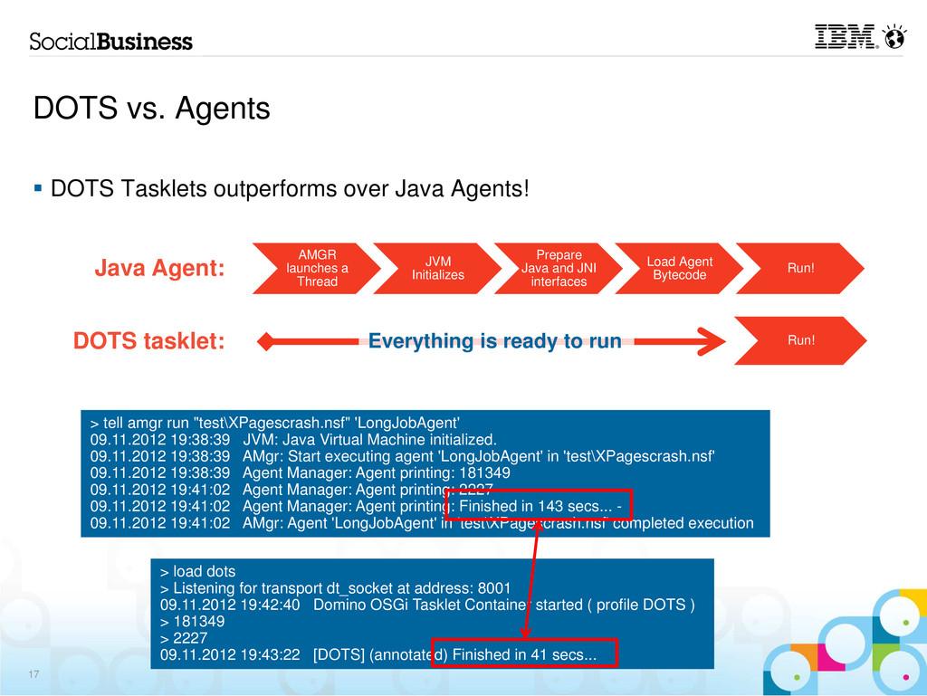 DOTS vs. Agents DOTS Tasklets outperforms over ...