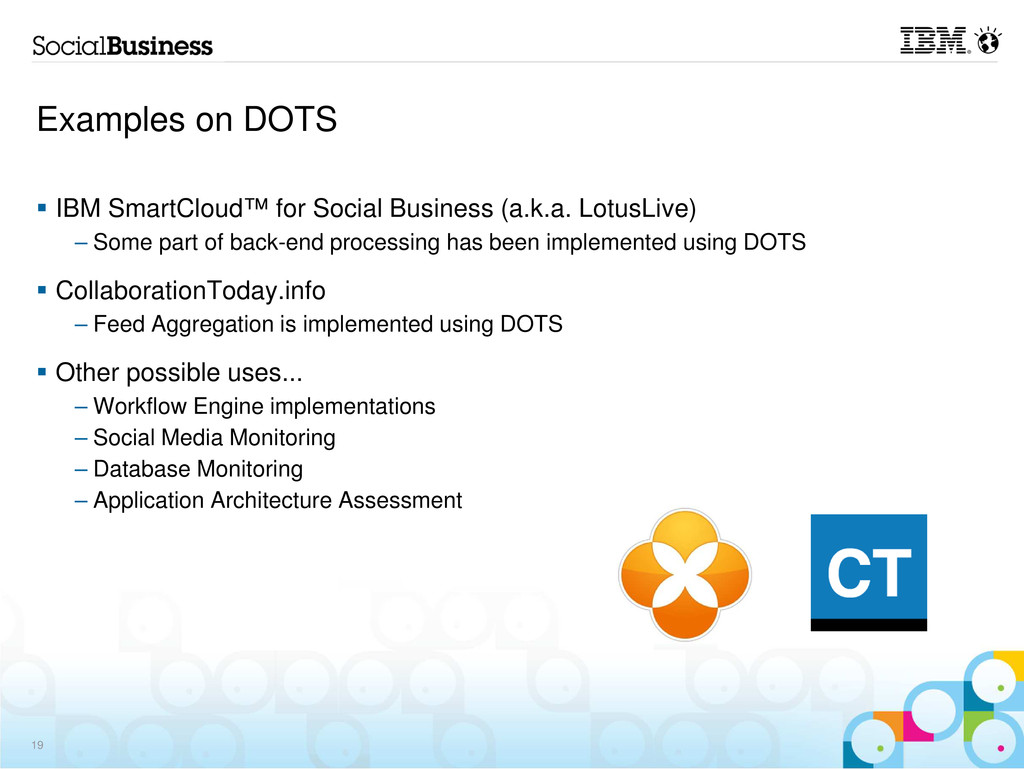 Examples on DOTS IBM SmartCloud™ for Social Bus...