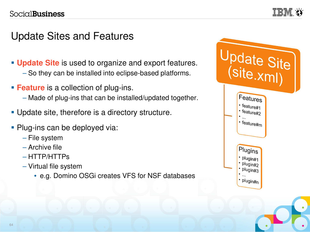 Update Sites and Features Update Site is used t...