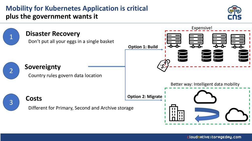 Mobility for Kubernetes Application is critical...