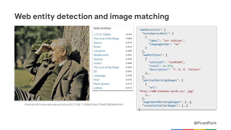 Demo – Vision API
