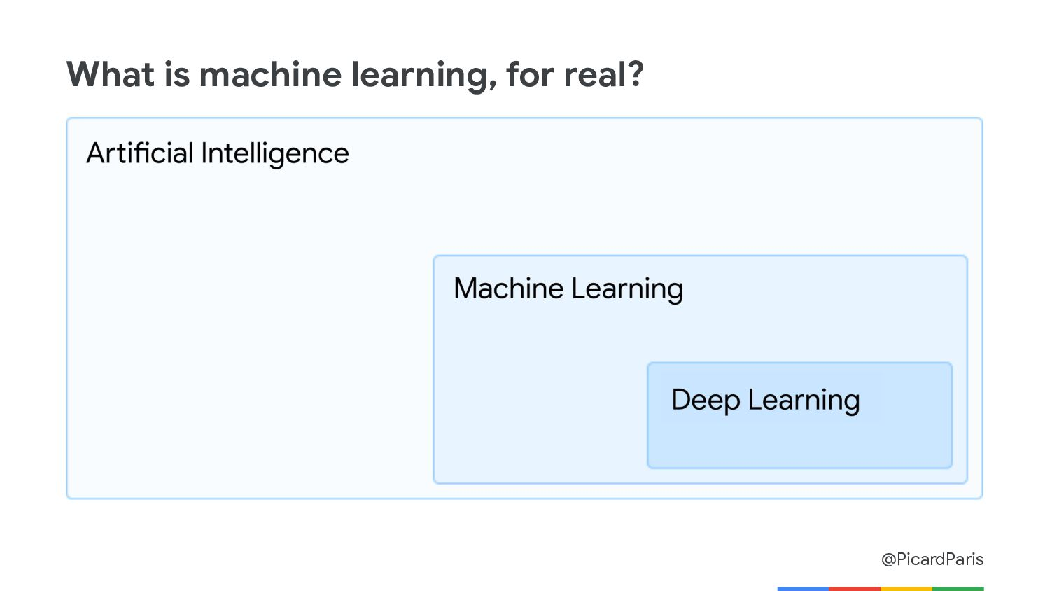 @PicardParis What is machine learning, for real?
