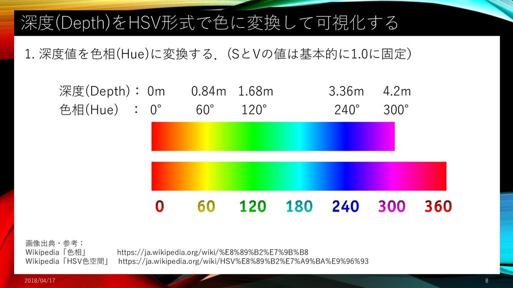 深度(Depth)をHSV形式で色に変換して可視化する 2018/04/17 8 画像出典・参...