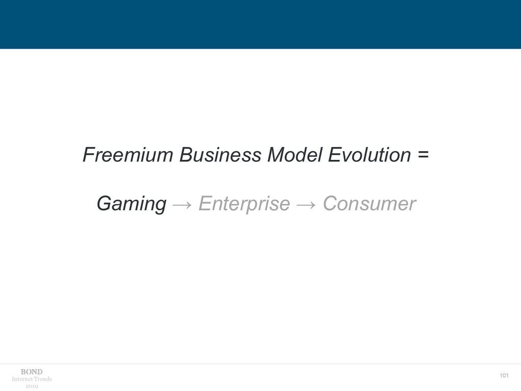 101 Internet Trends 2019 Freemium Business Mode...