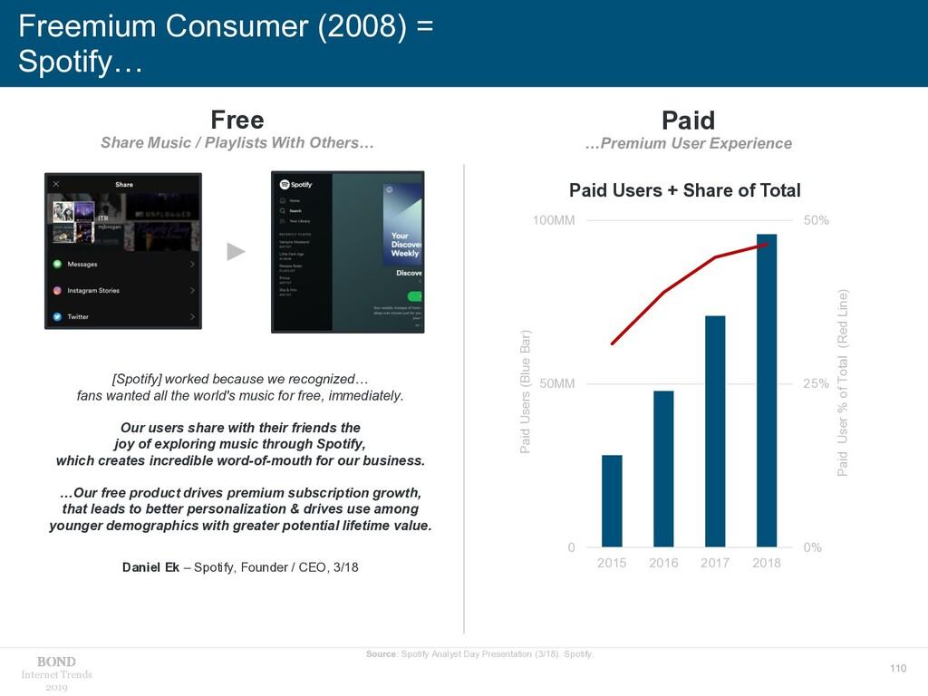 110 Internet Trends 2019 Freemium Consumer (200...