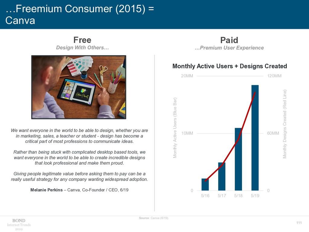 111 Internet Trends 2019 …Freemium Consumer (20...