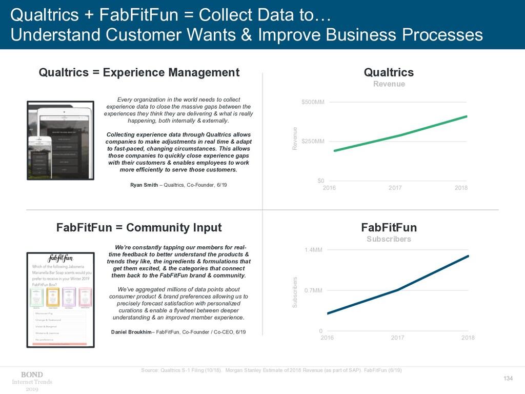 134 Internet Trends 2019 Qualtrics + FabFitFun ...