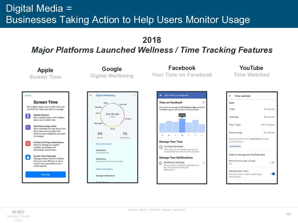 163 Internet Trends 2019 Digital Media = Busine...