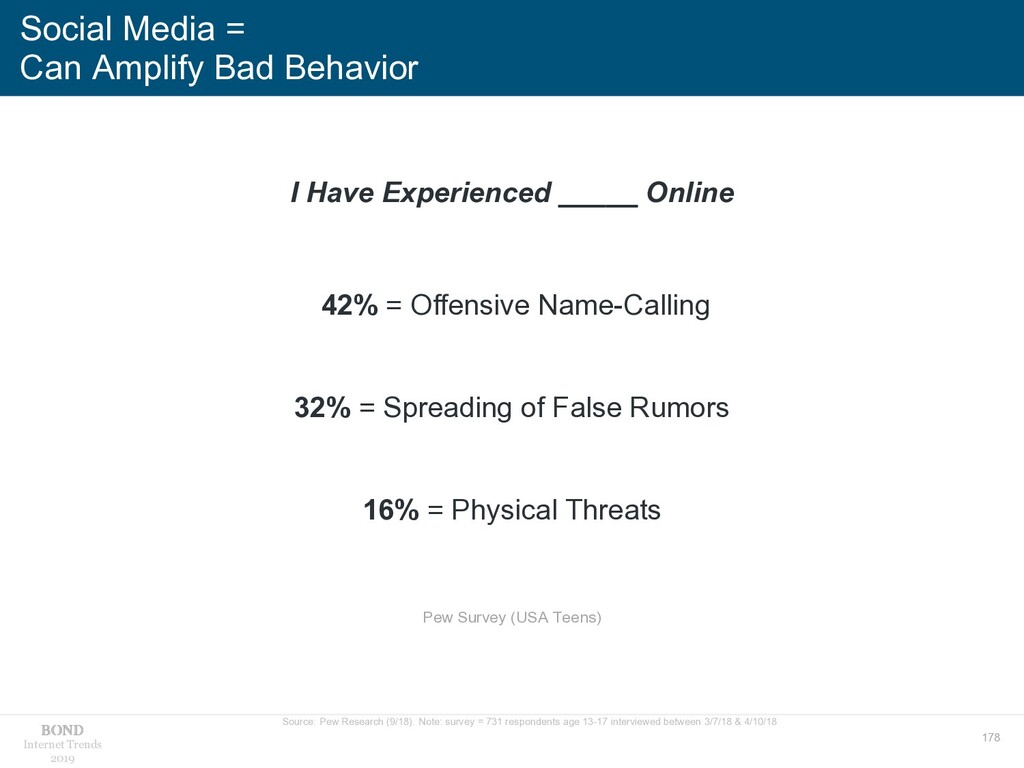 178 Internet Trends 2019 Social Media = Can Amp...