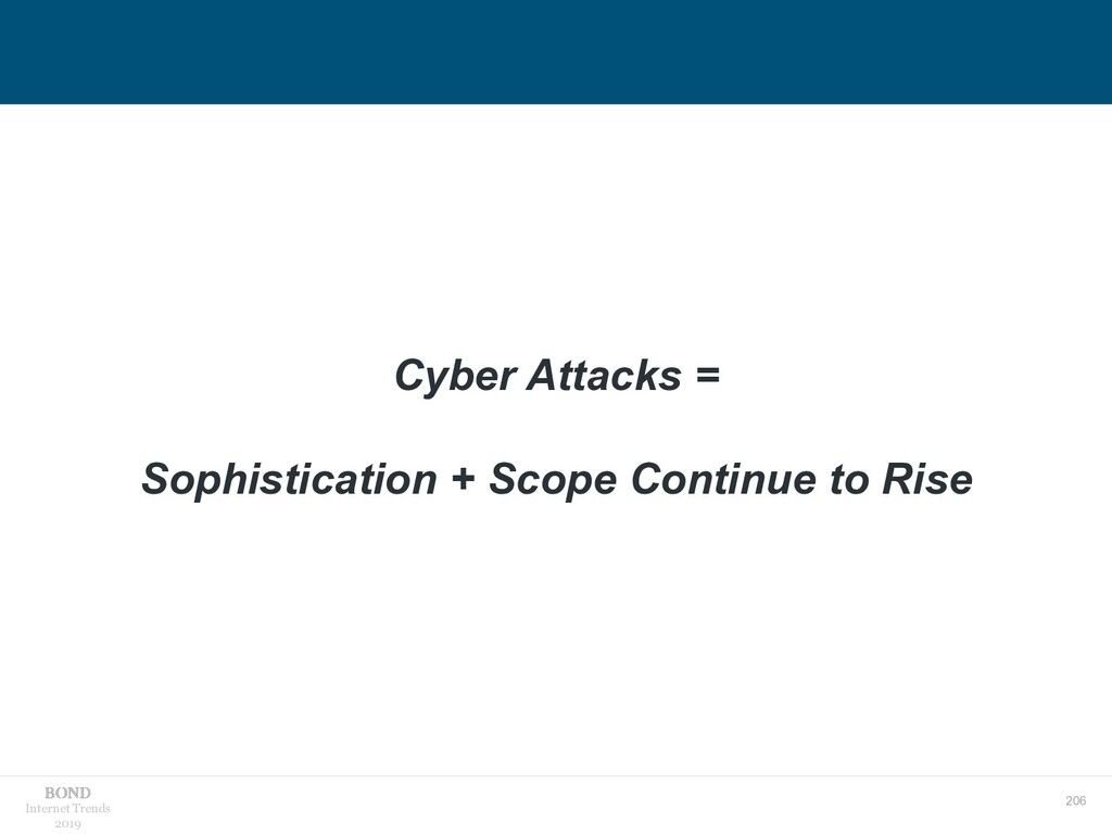 206 Internet Trends 2019 Cyber Attacks = Sophis...